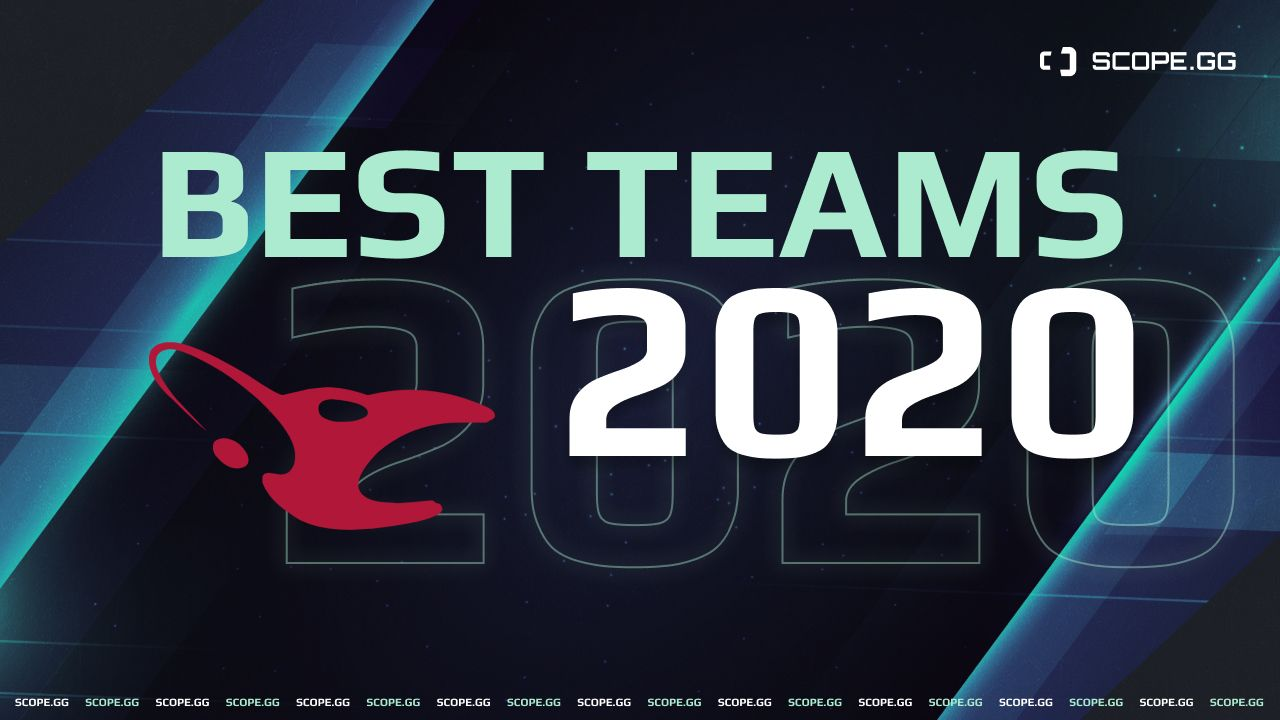 Best Teams of 2020. #9: mousesports