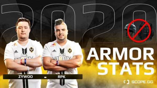 ZywOo and RpK together made 244 armor mistakes in 2020 so far